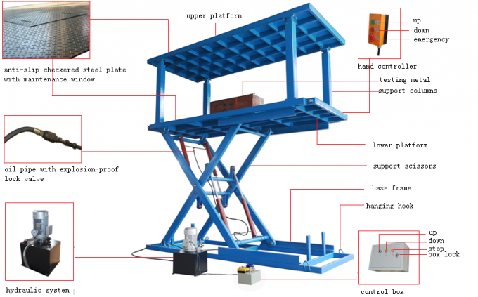 double deck car lift(blue).png