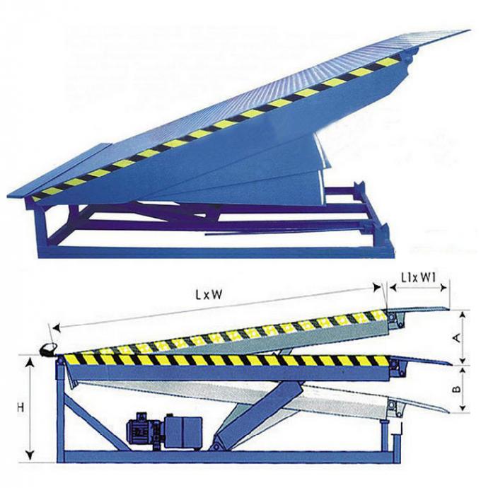 serco hydraulic dock leveler manual
