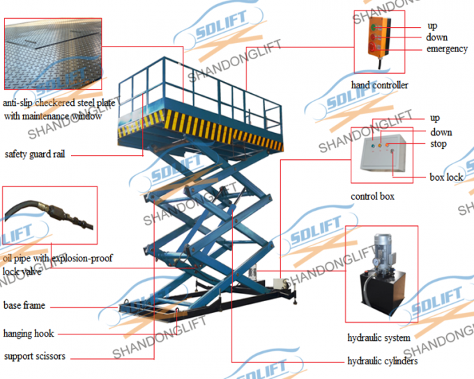 2t Warehouse Cargo Stationary Hydraulic Scissor Lift With