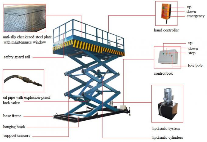 3T 5M Scissor Cargo Lift Hydraulic Scissor Lift Table With Safety Control Box CE