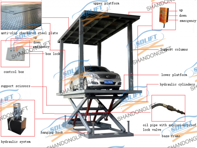 Small Hydraulic Lift System : Small car lift hydraulic parking system outdoor